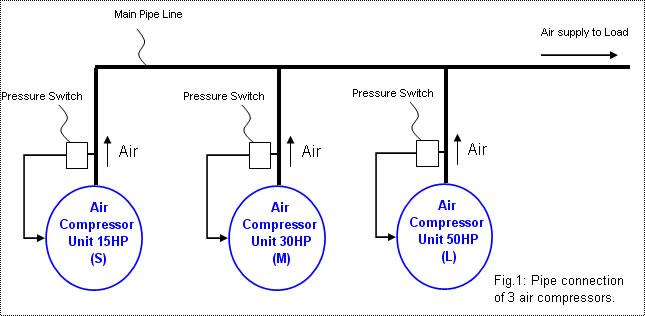 on air compressor plumbing diagram